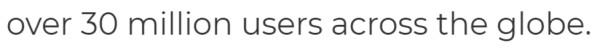 CyberGhost users