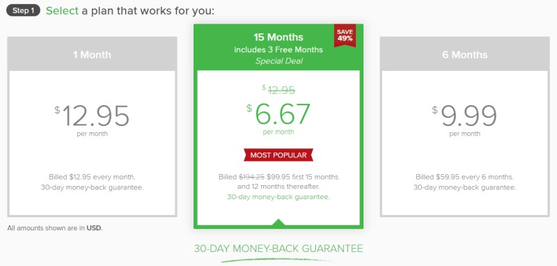 ExpressVPN  Prices