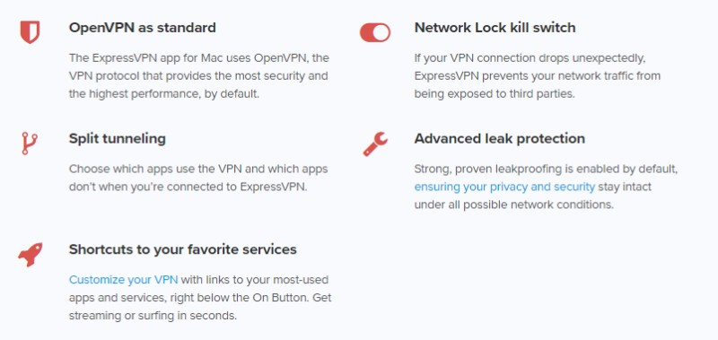 Expressvpn features