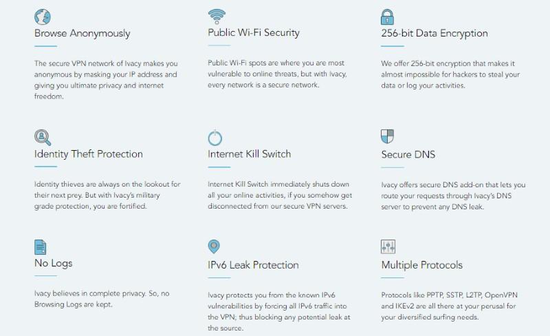 Ivacy Bezpieczeństwo