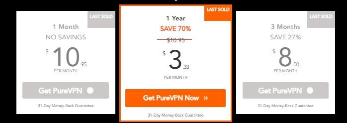 PureVPN plany