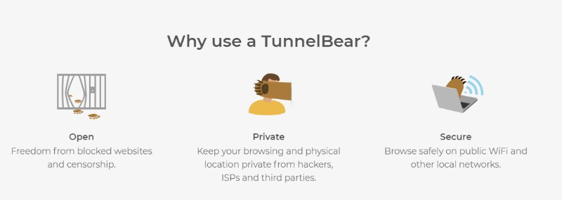 TunnelBear Features