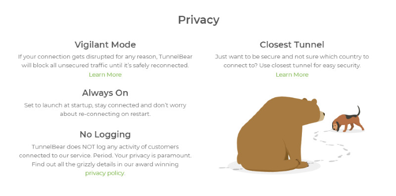 TunnelBear Privacy