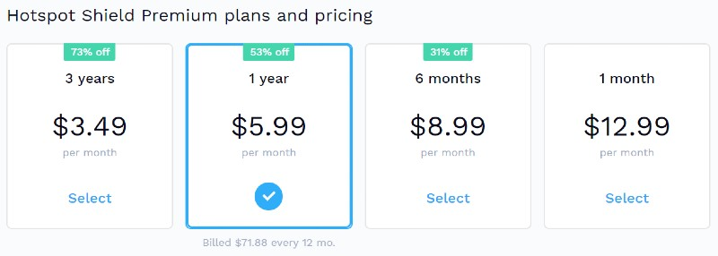 hotspot shield prices