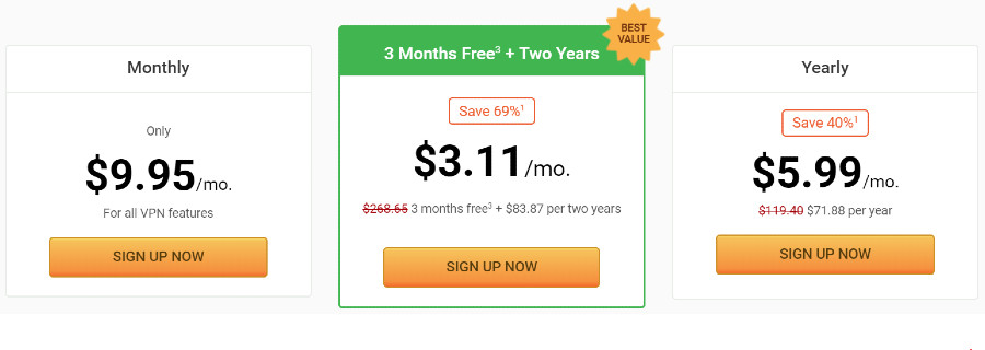 Private Internet Access prices