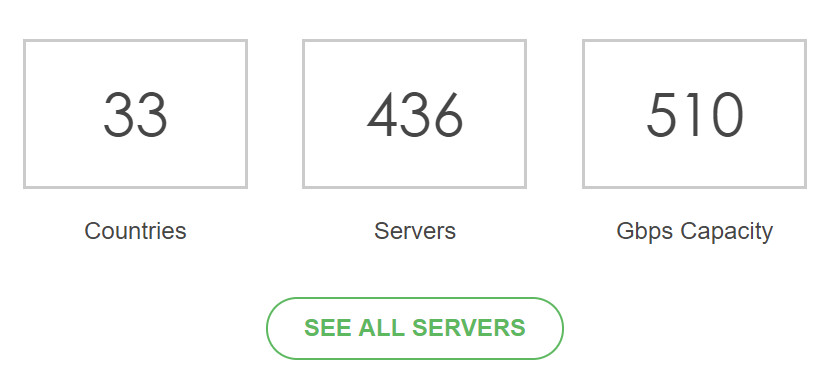 proton servers