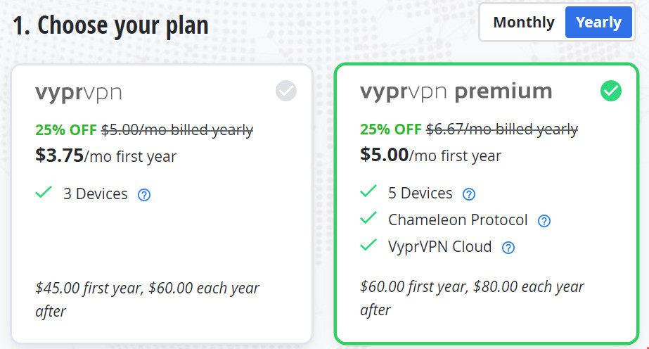 how we review-premium plan example