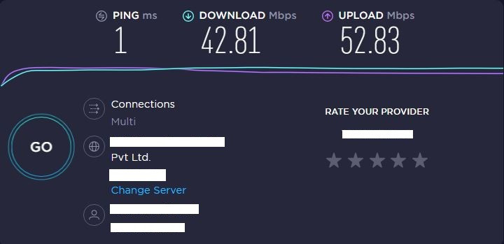 Current home speed